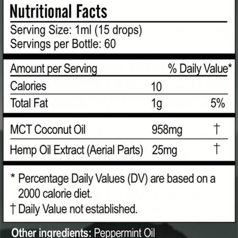 noble hemp 1500mg Nutritional Facts